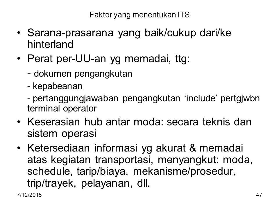 Faktor yang menentukan ITS