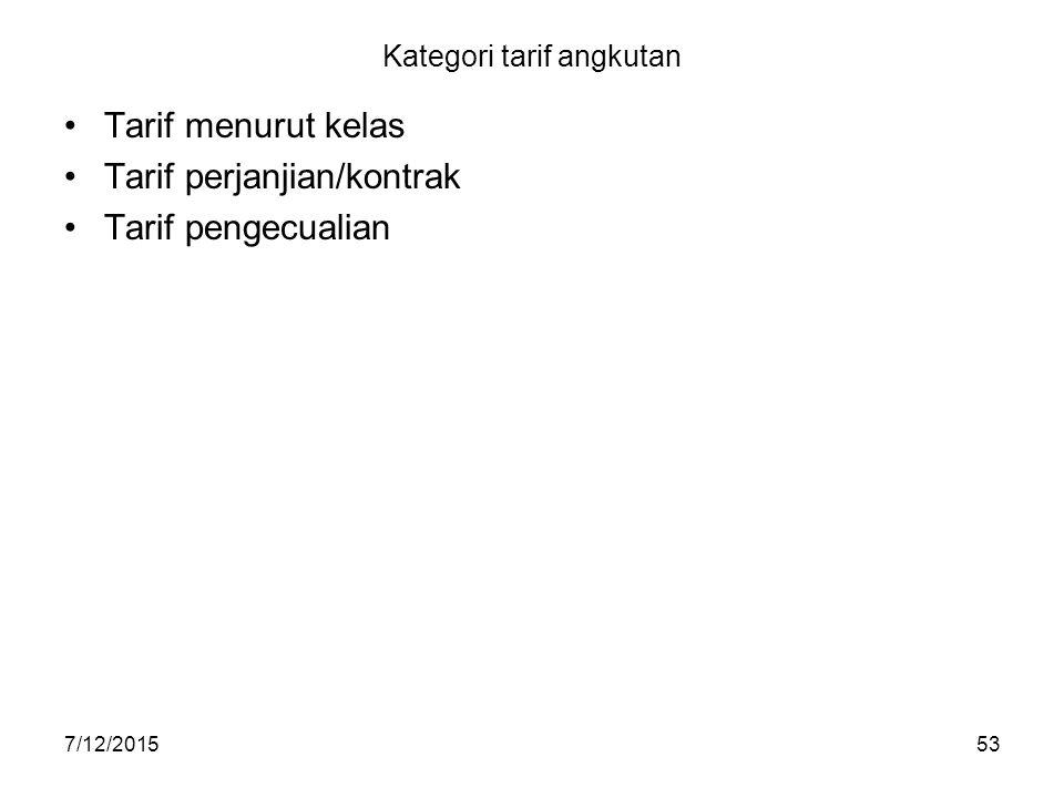 Kategori tarif angkutan