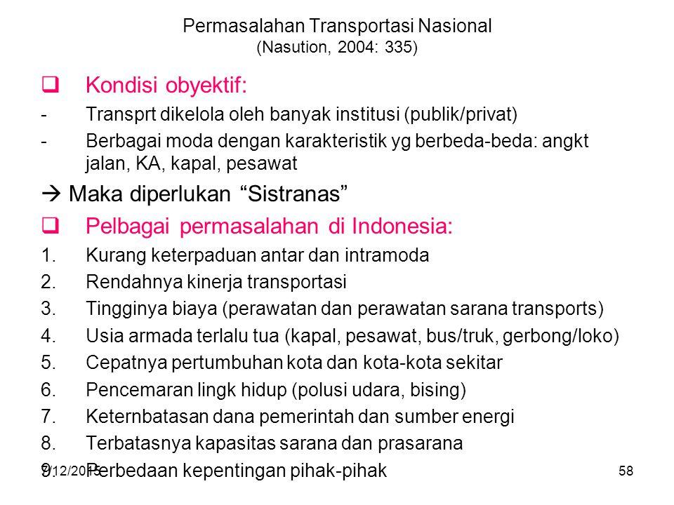 Permasalahan Transportasi Nasional (Nasution, 2004: 335)