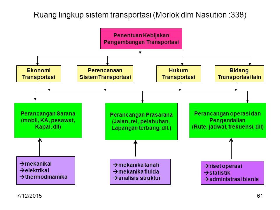 Ruang lingkup sistem transportasi (Morlok dlm Nasution :338)