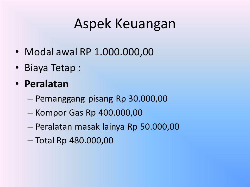 Aspek Keuangan Modal awal RP 1.000.000,00 Biaya Tetap : Peralatan