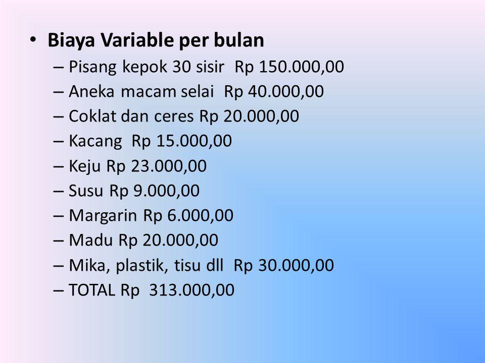 Biaya Variable per bulan