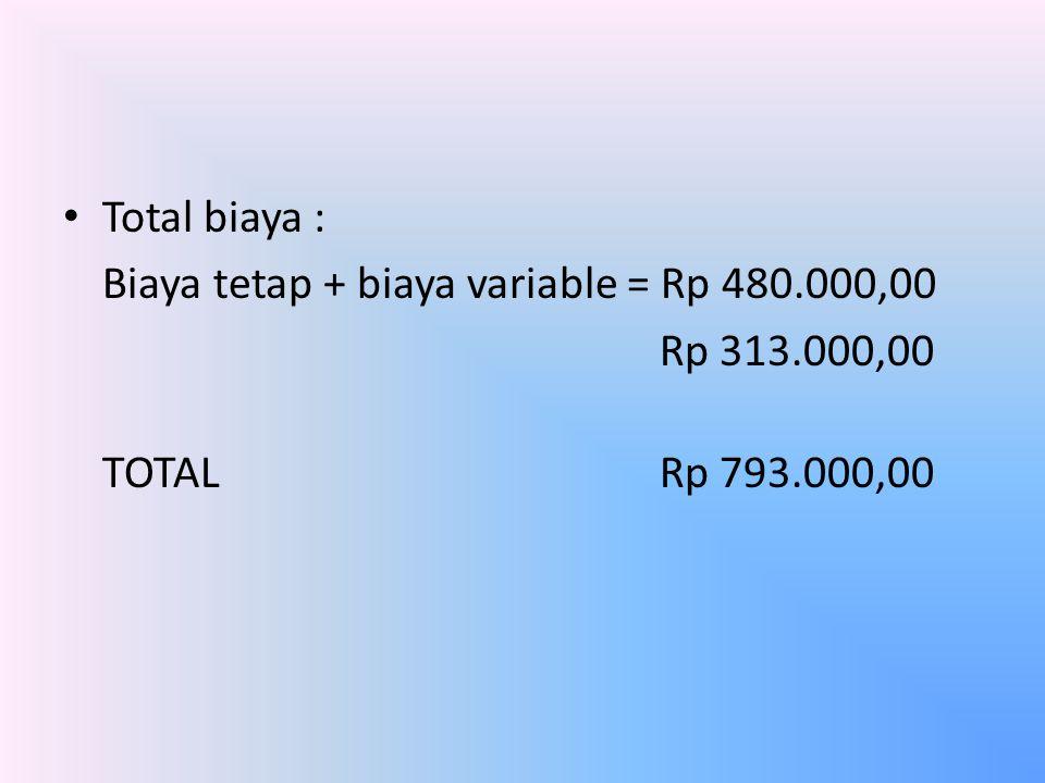 Total biaya : Biaya tetap + biaya variable = Rp 480.000,00.