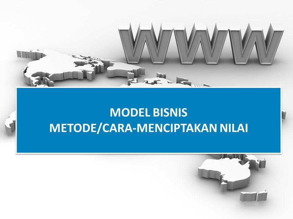 METODE/CARA-MENCIPTAKAN NILAI