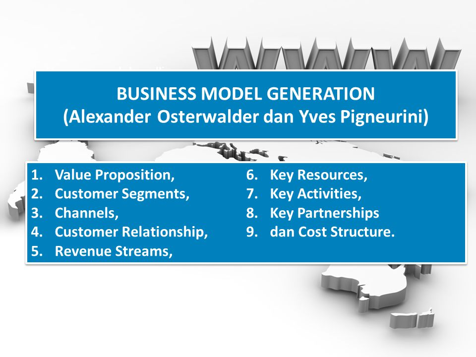 BUSINESS MODEL GENERATION (Alexander Osterwalder dan Yves Pigneurini)