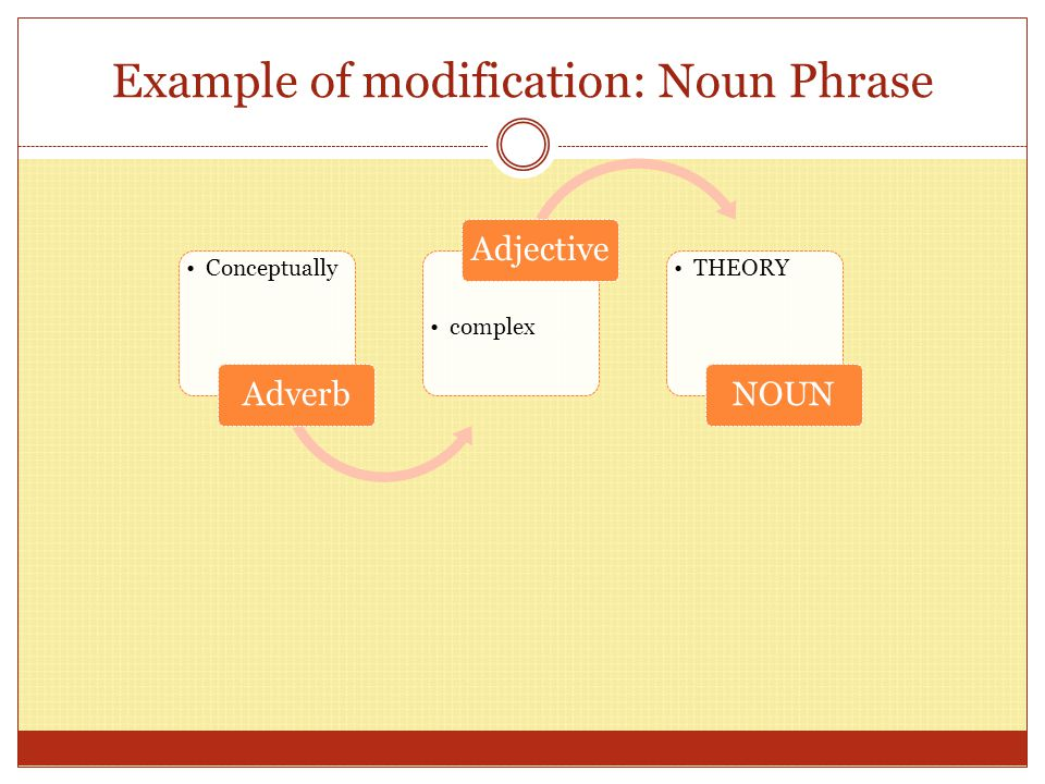 Example of modification: Noun Phrase