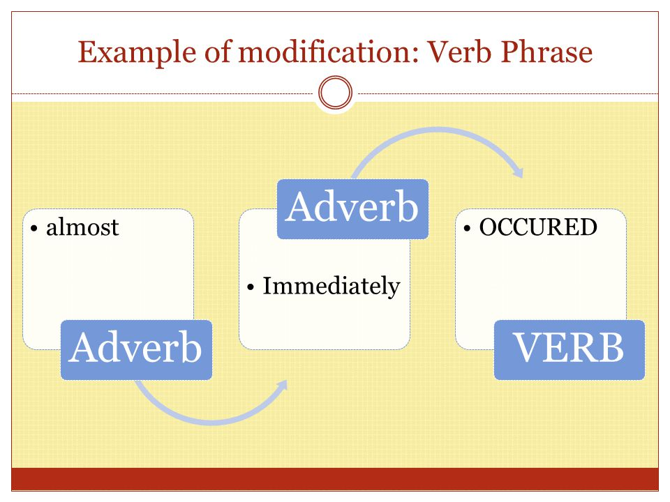 Example of modification: Verb Phrase