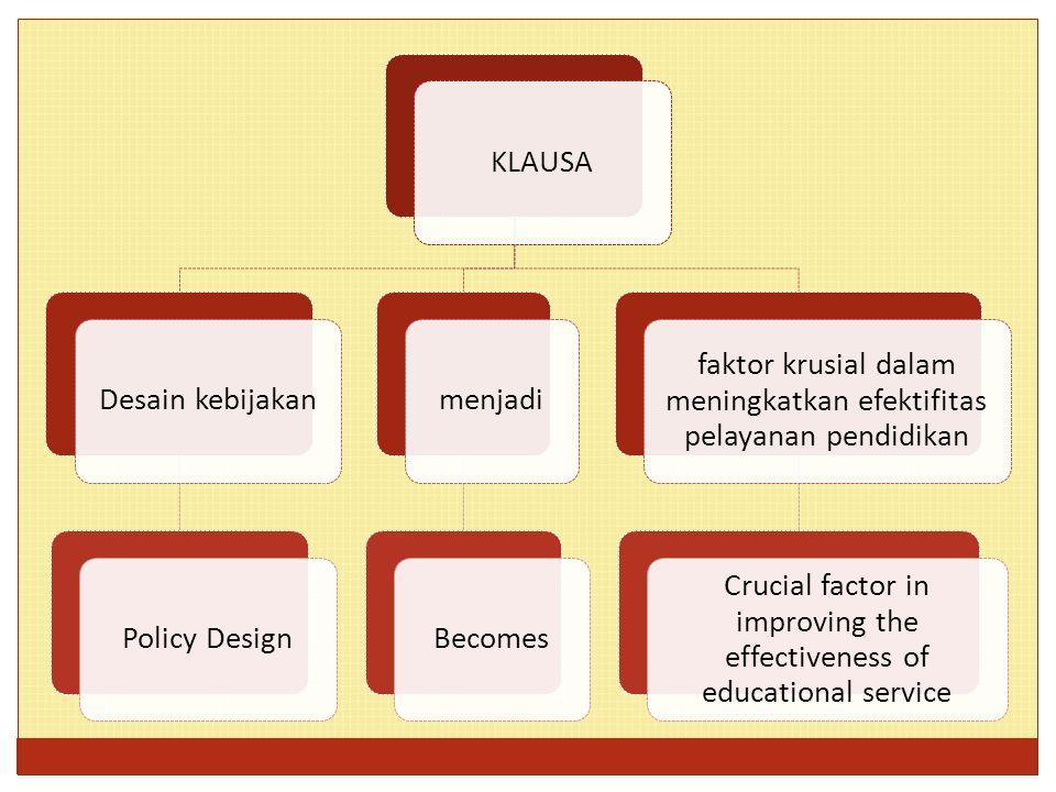 faktor krusial dalam meningkatkan efektifitas pelayanan pendidikan