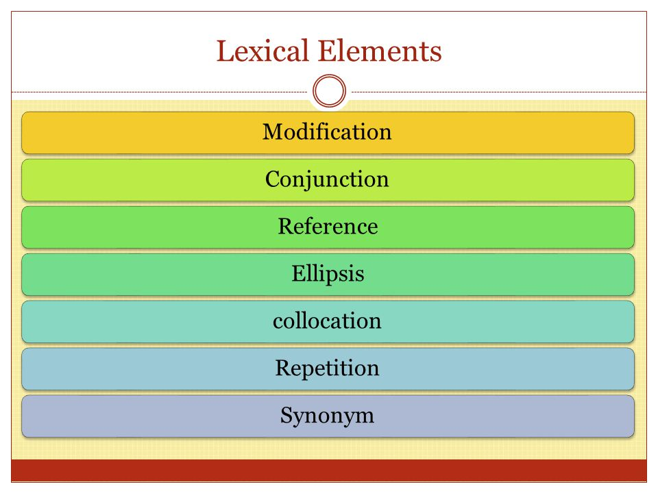 Lexical Elements Modification Conjunction Reference Ellipsis