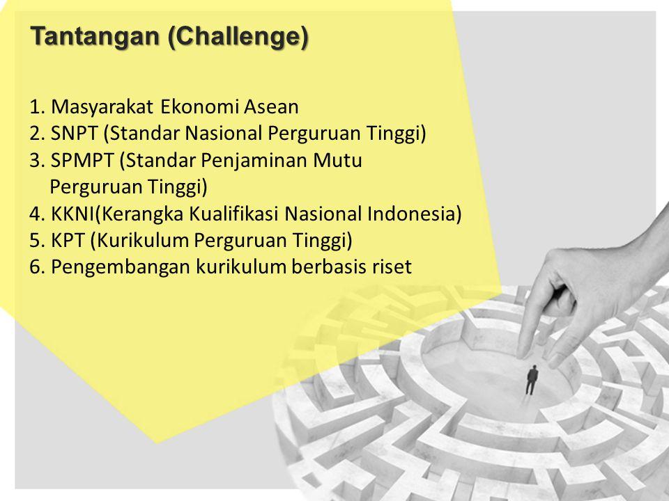Tantangan (Challenge)