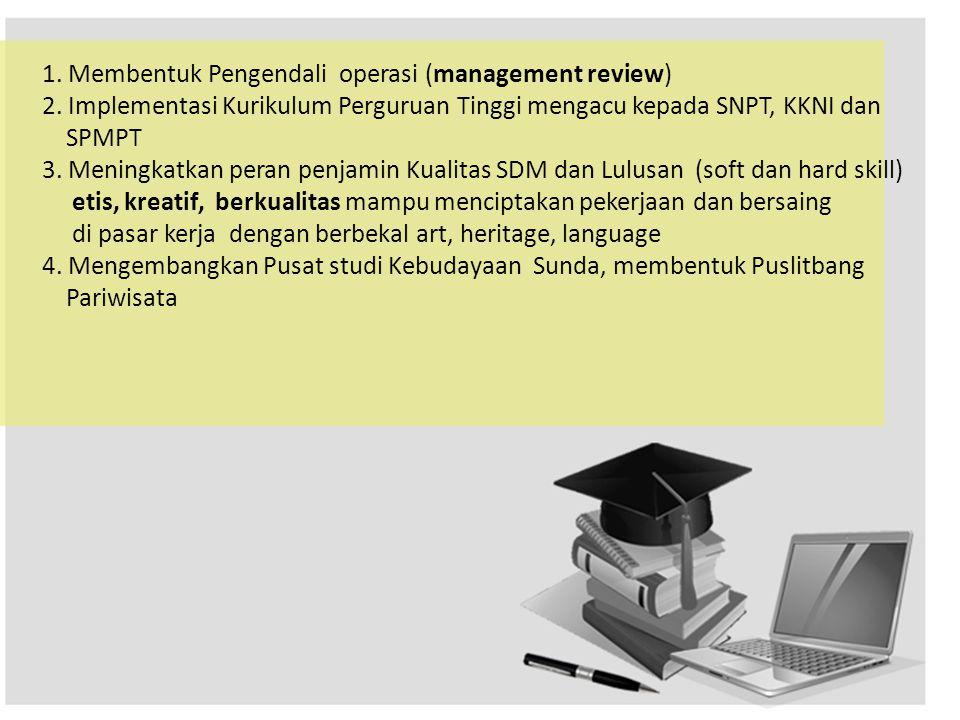 1. Membentuk Pengendali operasi (management review)