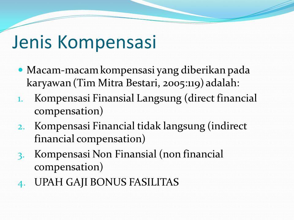 Jenis Kompensasi Macam-macam kompensasi yang diberikan pada karyawan (Tim Mitra Bestari, 2005:119) adalah: