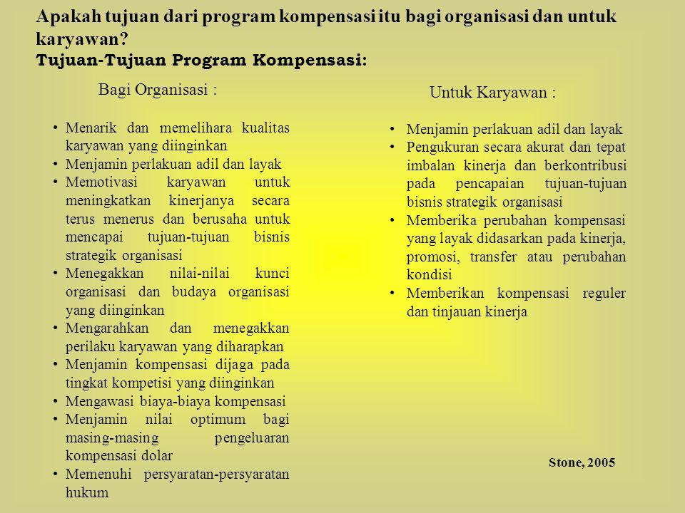 Apakah tujuan dari program kompensasi itu bagi organisasi dan untuk karyawan