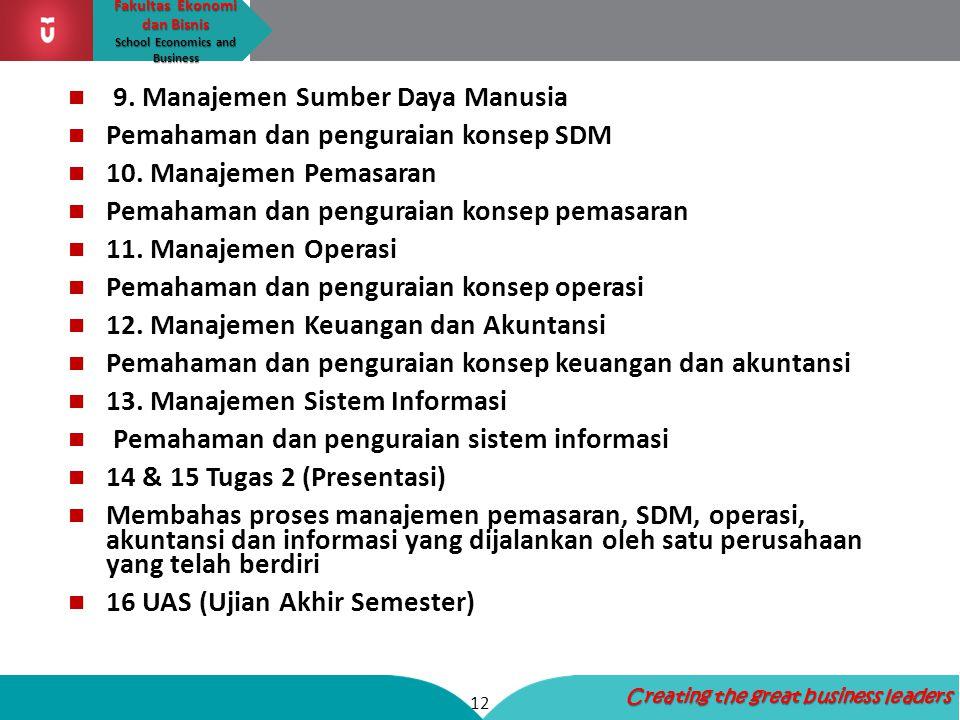 9. Manajemen Sumber Daya Manusia