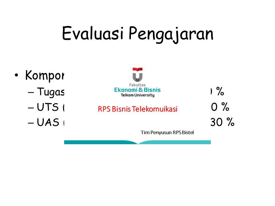 Evaluasi Pengajaran Komponen bobot Penilaian Tugas & Kuis  40 %