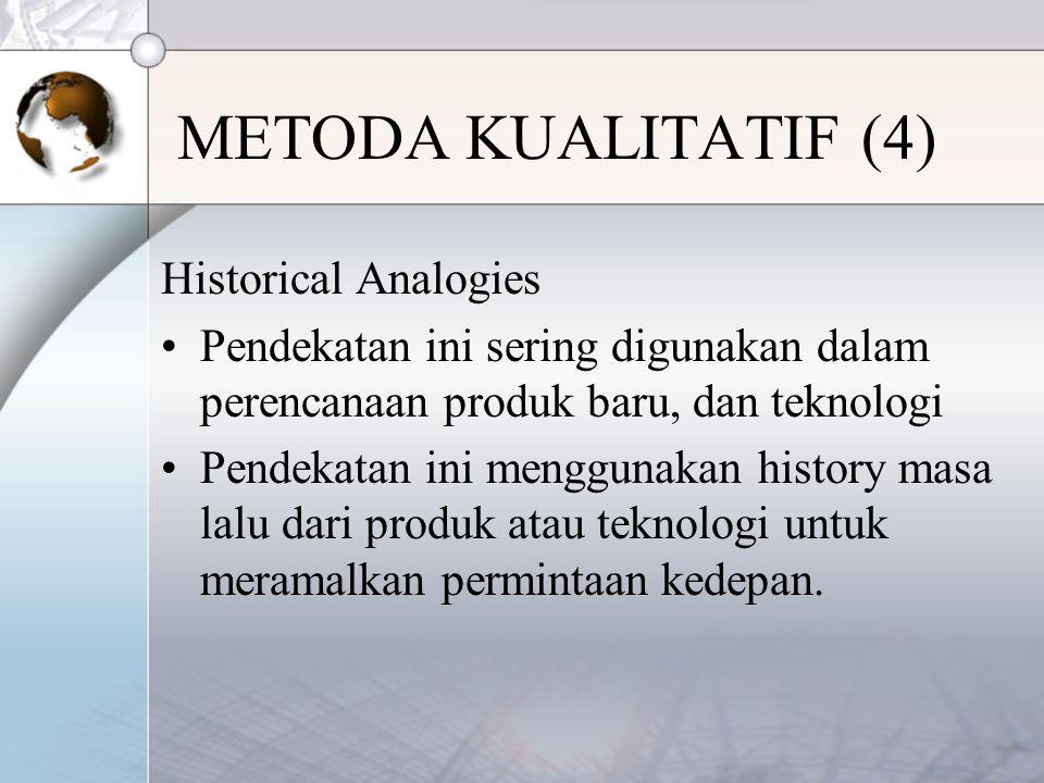 METODA KUALITATIF (4) Historical Analogies