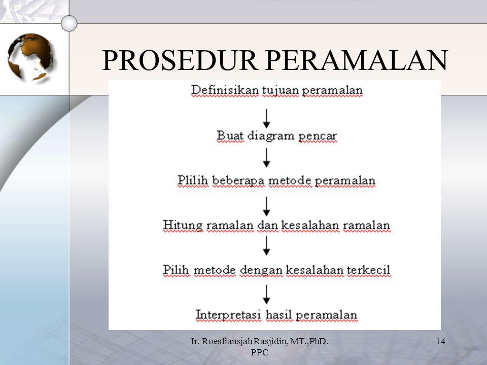 Ir. Roesfiansjah Rasjidin, MT.,PhD. PPC