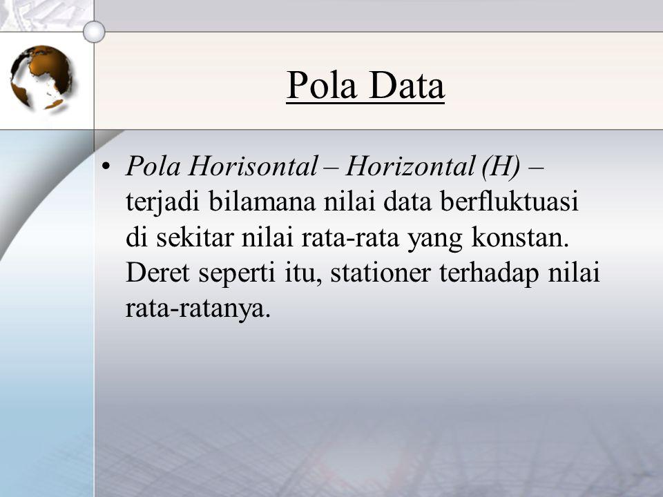 Pola Data