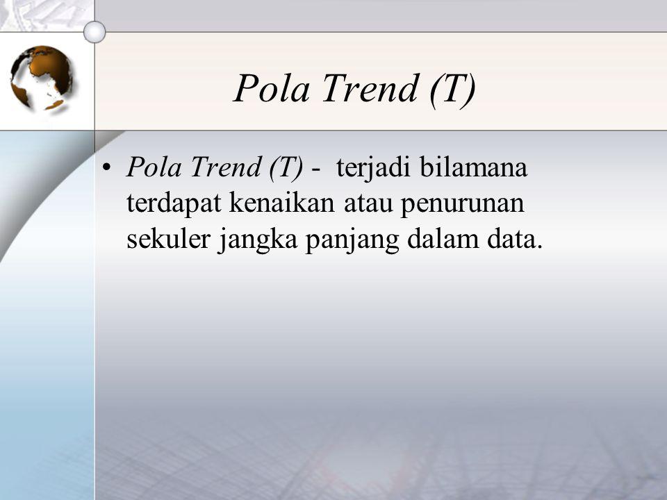 Pola Trend (T) Pola Trend (T) - terjadi bilamana terdapat kenaikan atau penurunan sekuler jangka panjang dalam data.