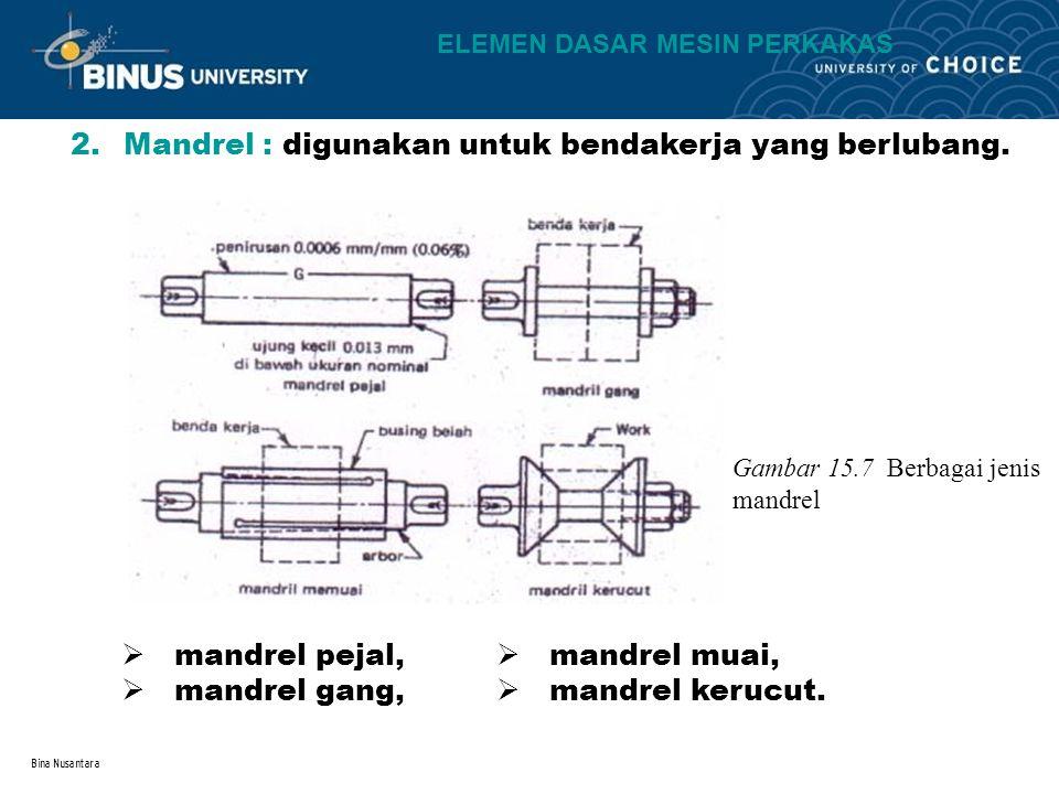 Mandrel : digunakan untuk bendakerja yang berlubang.