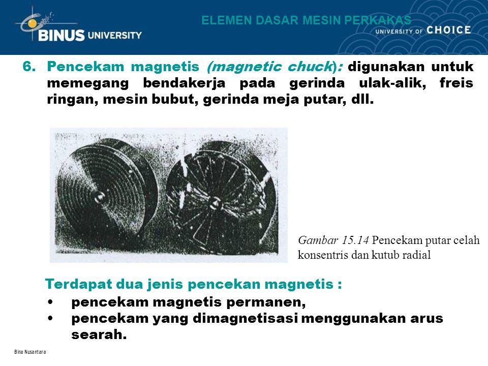Terdapat dua jenis pencekan magnetis : pencekam magnetis permanen,