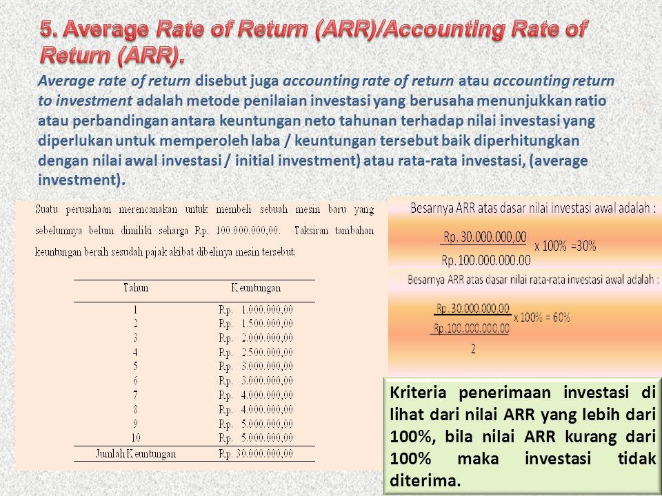 5. Average Rate of Return (ARR)/Accounting Rate of Return (ARR).