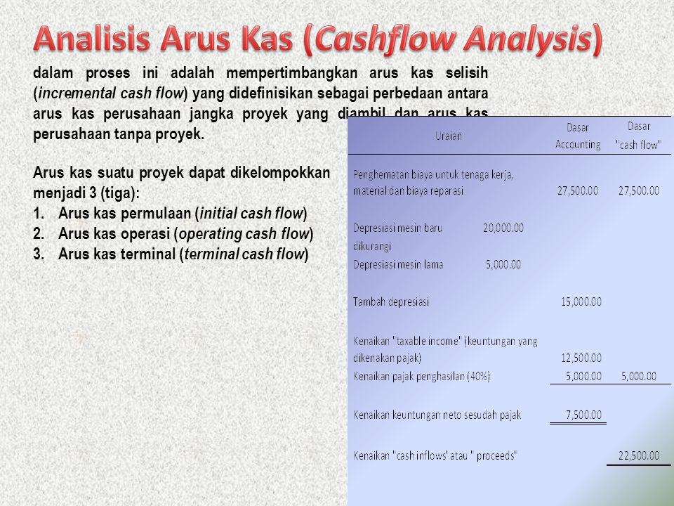 Analisis Arus Kas (Cashflow Analysis)
