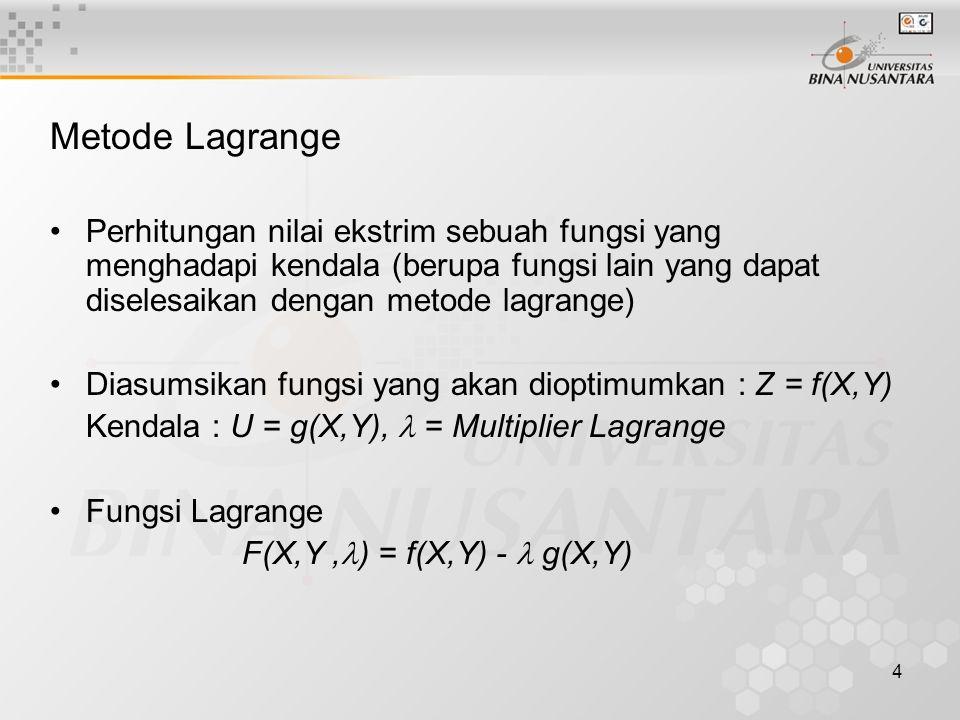 Metode Lagrange Perhitungan nilai ekstrim sebuah fungsi yang menghadapi kendala (berupa fungsi lain yang dapat diselesaikan dengan metode lagrange)