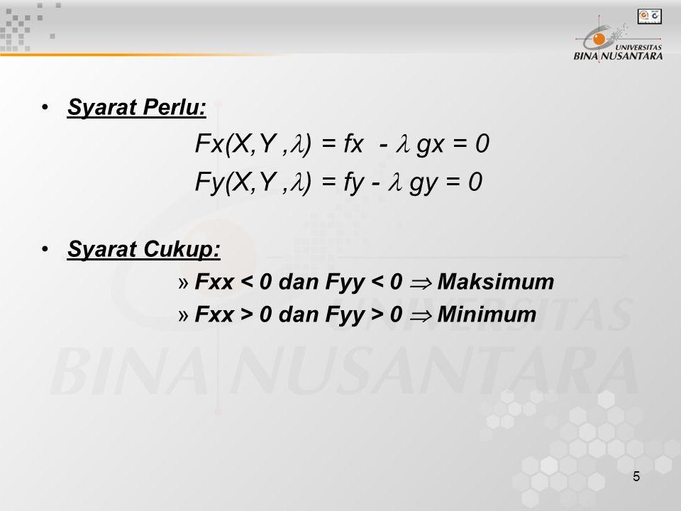 Fy(X,Y ,) = fy -  gy = 0 Syarat Perlu: Syarat Cukup: