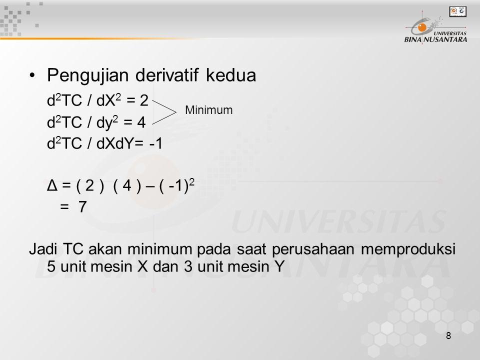 Pengujian derivatif kedua d2TC / dX2 = 2