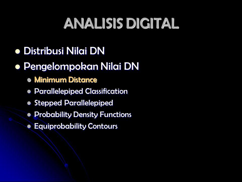 ANALISIS DIGITAL Distribusi Nilai DN Pengelompokan Nilai DN