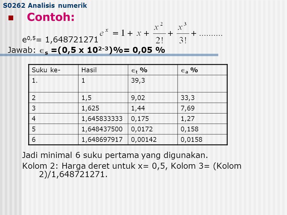 Contoh: e0,5= 1,648721271 Jawab: s =(0,5 x 102-3)%= 0,05 %