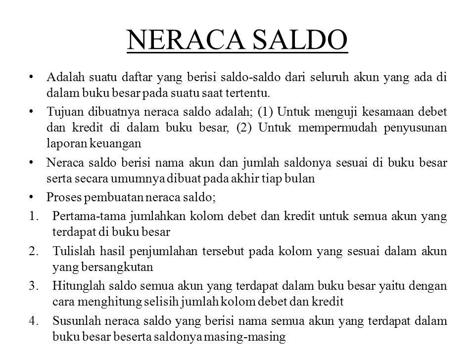 NERACA SALDO Adalah suatu daftar yang berisi saldo-saldo dari seluruh akun yang ada di dalam buku besar pada suatu saat tertentu.