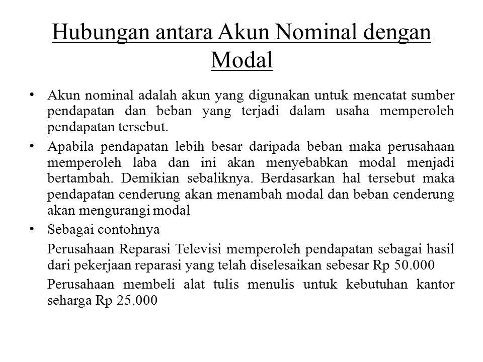Hubungan antara Akun Nominal dengan Modal