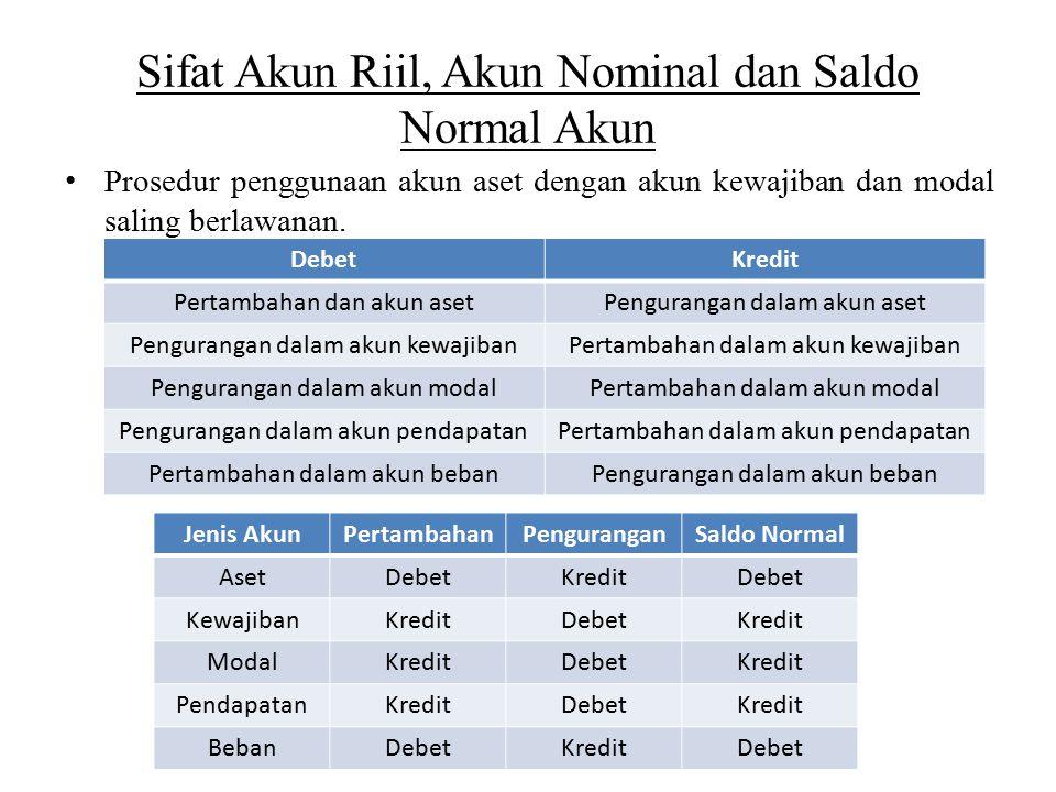 Sifat Akun Riil, Akun Nominal dan Saldo Normal Akun