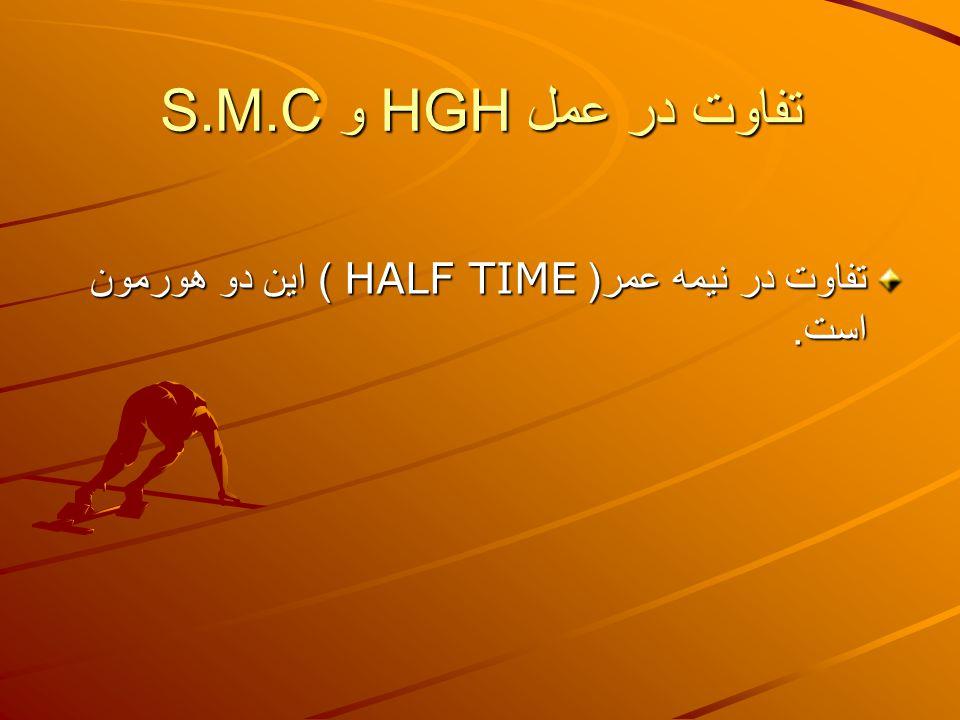تفاوت در عمل HGH و S.M.C تفاوت در نيمه عمر( HALF TIME ) اين دو هورمون است.
