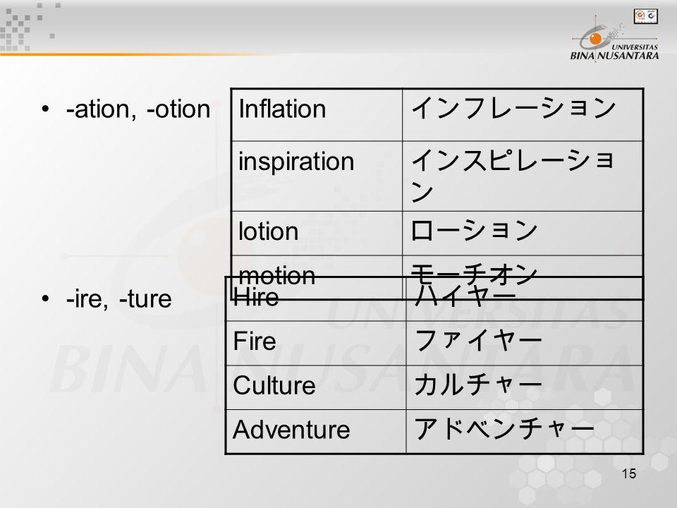-ation, -otion -ire, -ture. Inflation. インフレーション. inspiration. インスピレーション. lotion. ローション. motion.