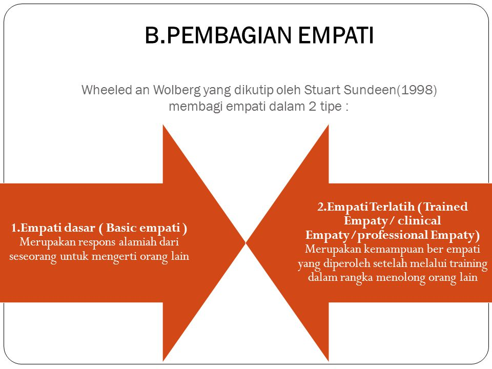 B.PEMBAGIAN EMPATI Wheeled an Wolberg yang dikutip oleh Stuart Sundeen(1998) membagi empati dalam 2 tipe :