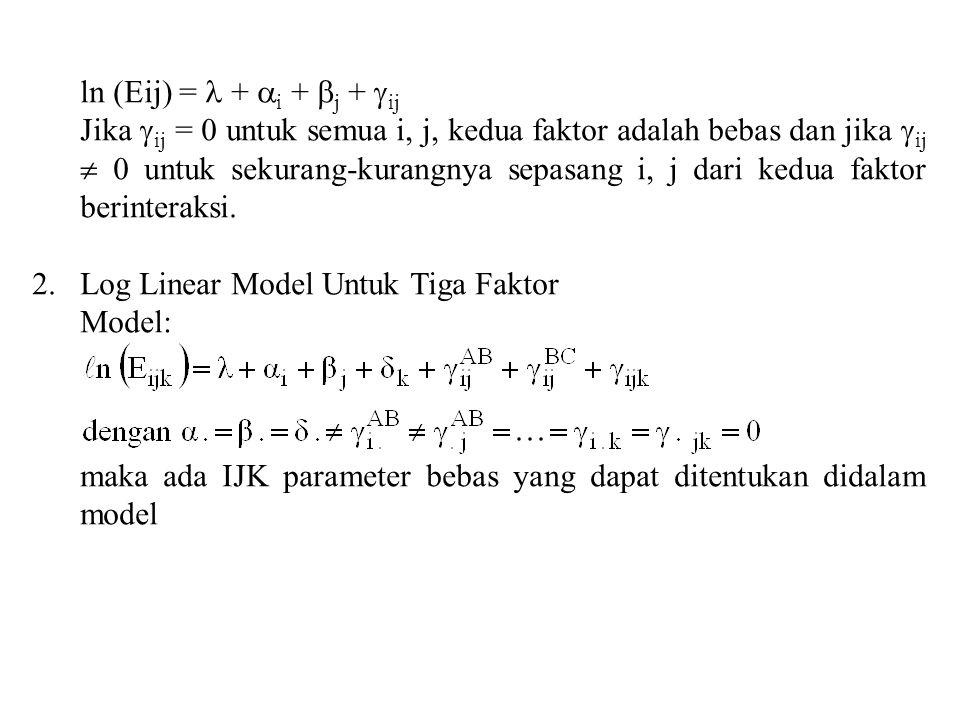 ln (Eij) =  + i + j + ij