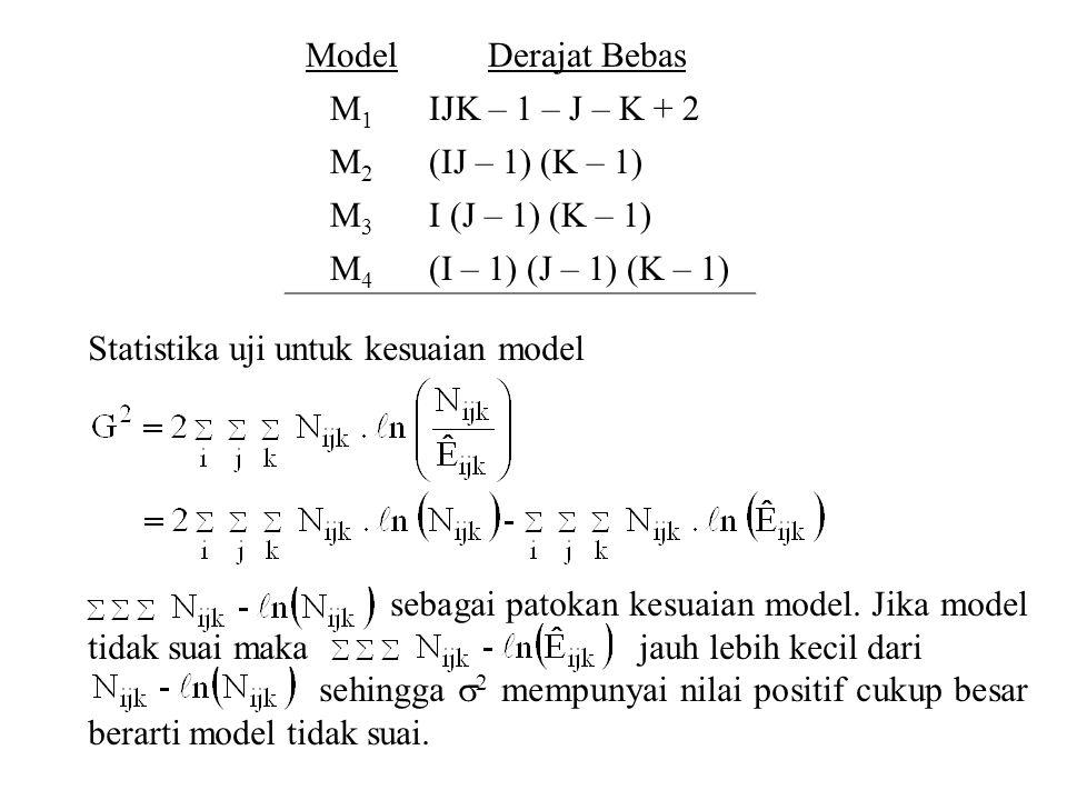 Model Derajat Bebas. M1. IJK – 1 – J – K + 2. M2. (IJ – 1) (K – 1) M3. I (J – 1) (K – 1) M4.