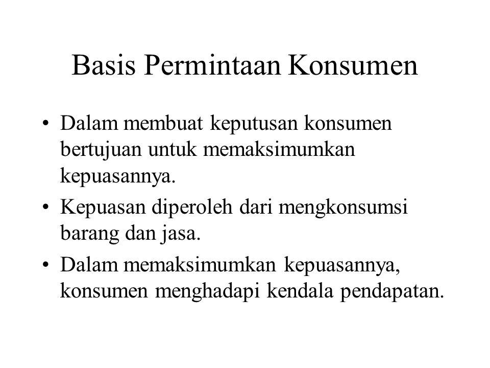 Basis Permintaan Konsumen