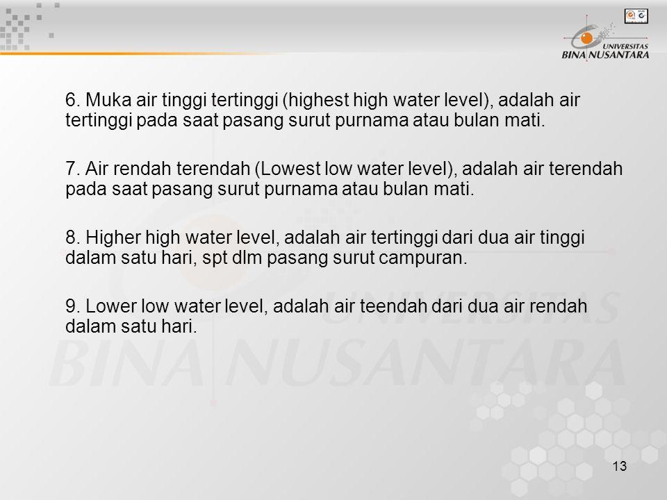 6. Muka air tinggi tertinggi (highest high water level), adalah air tertinggi pada saat pasang surut purnama atau bulan mati.