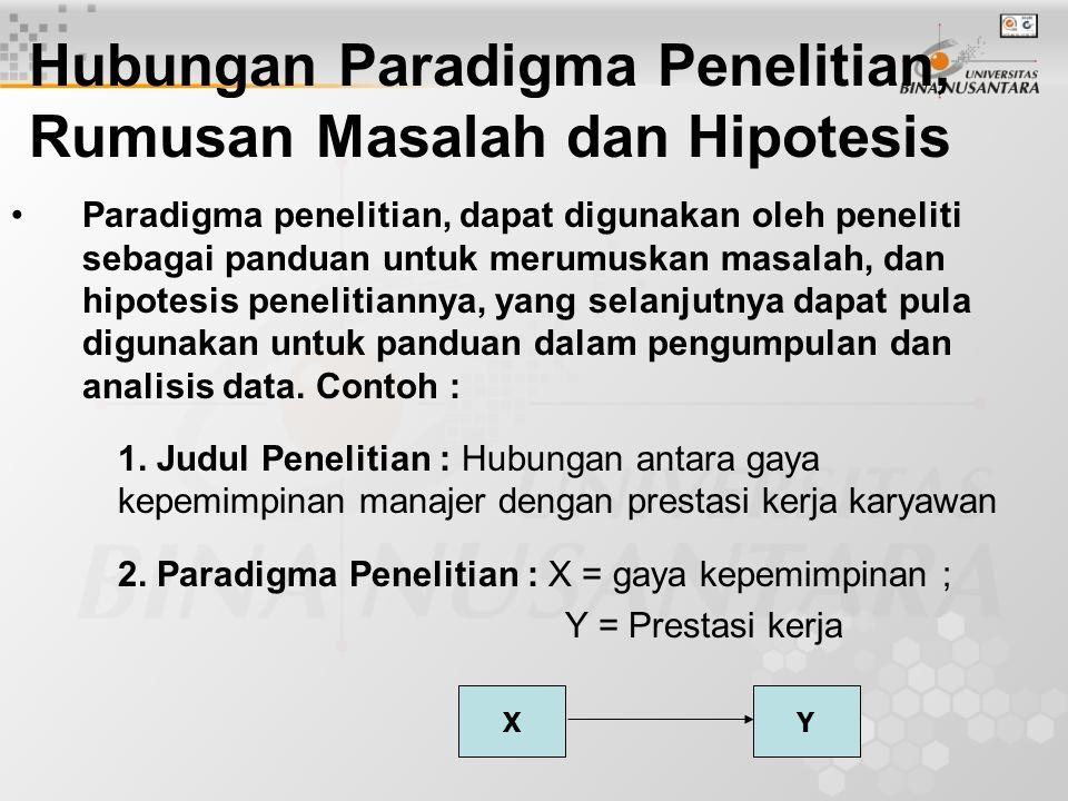 Hubungan Paradigma Penelitian, Rumusan Masalah dan Hipotesis