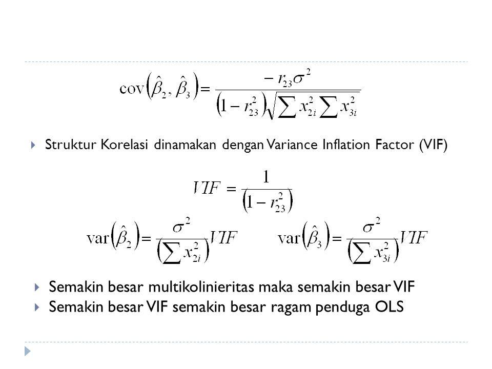 Semakin besar multikolinieritas maka semakin besar VIF