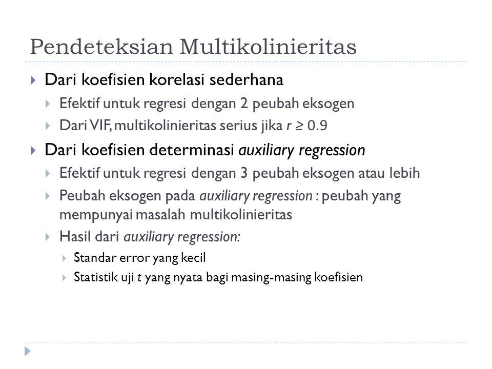 Pendeteksian Multikolinieritas