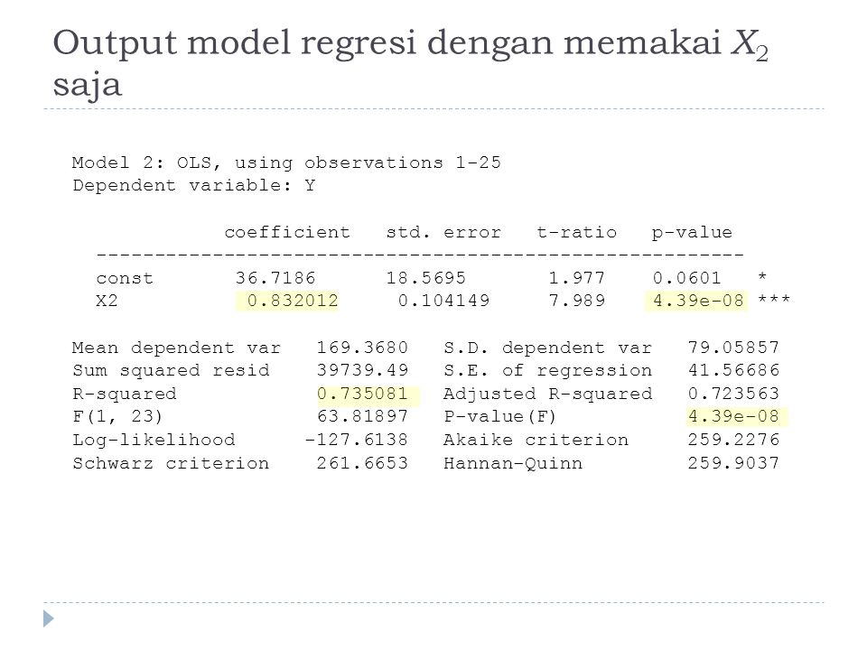 Output model regresi dengan memakai X2 saja