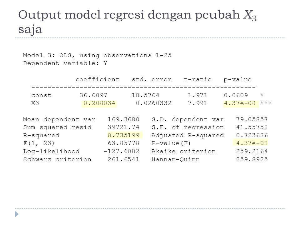 Output model regresi dengan peubah X3 saja