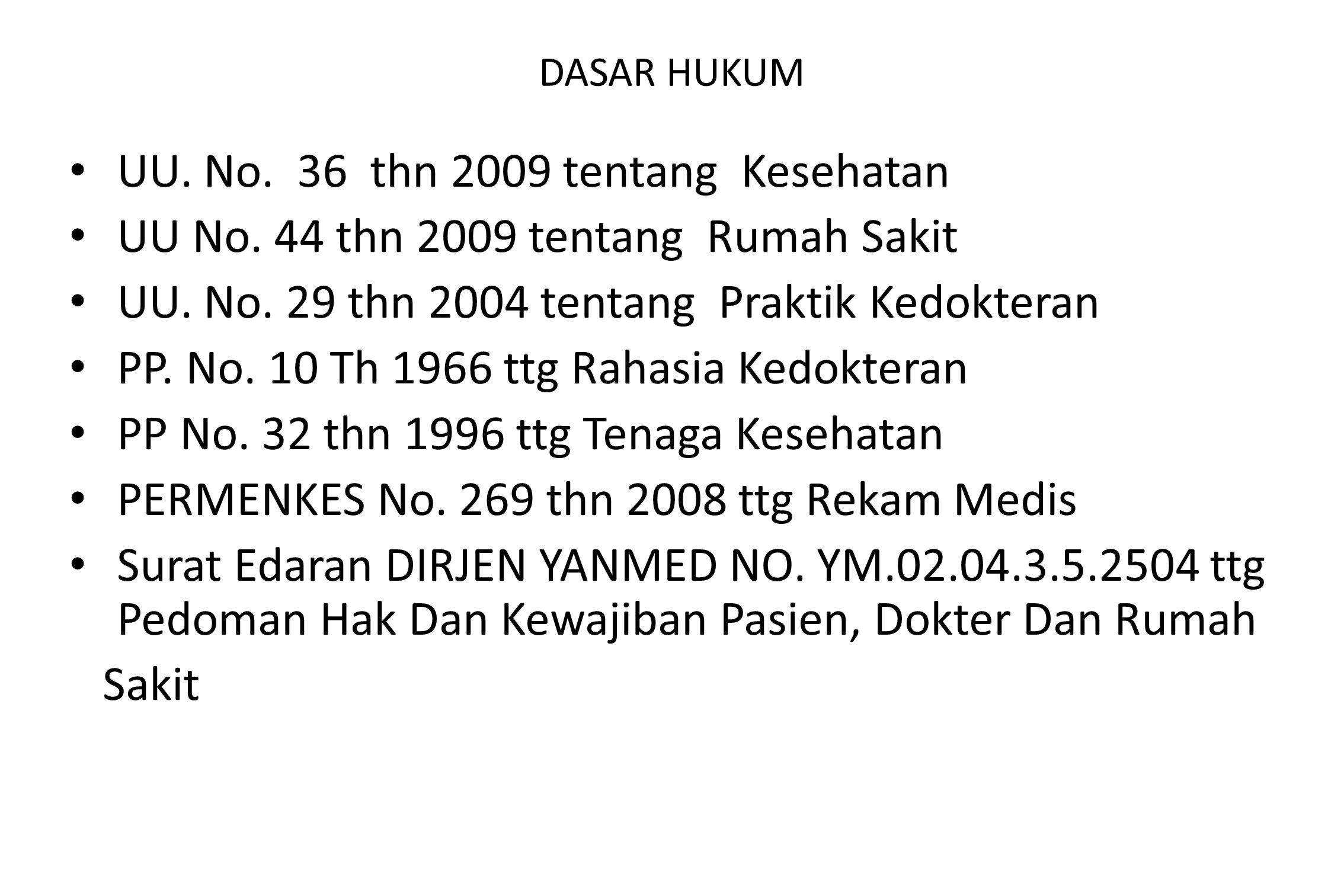UU. No. 36 thn 2009 tentang Kesehatan