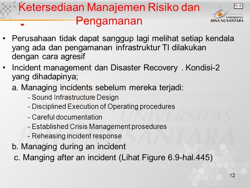 Ketersediaan Manajemen Risiko dan Pengamanan