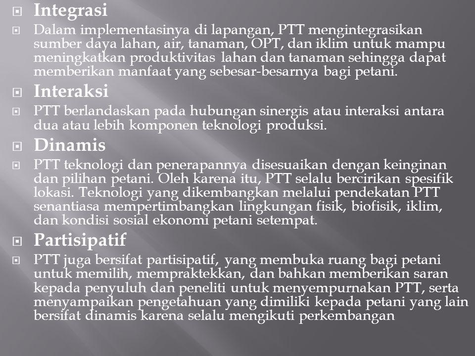 Integrasi Interaksi Dinamis Partisipatif